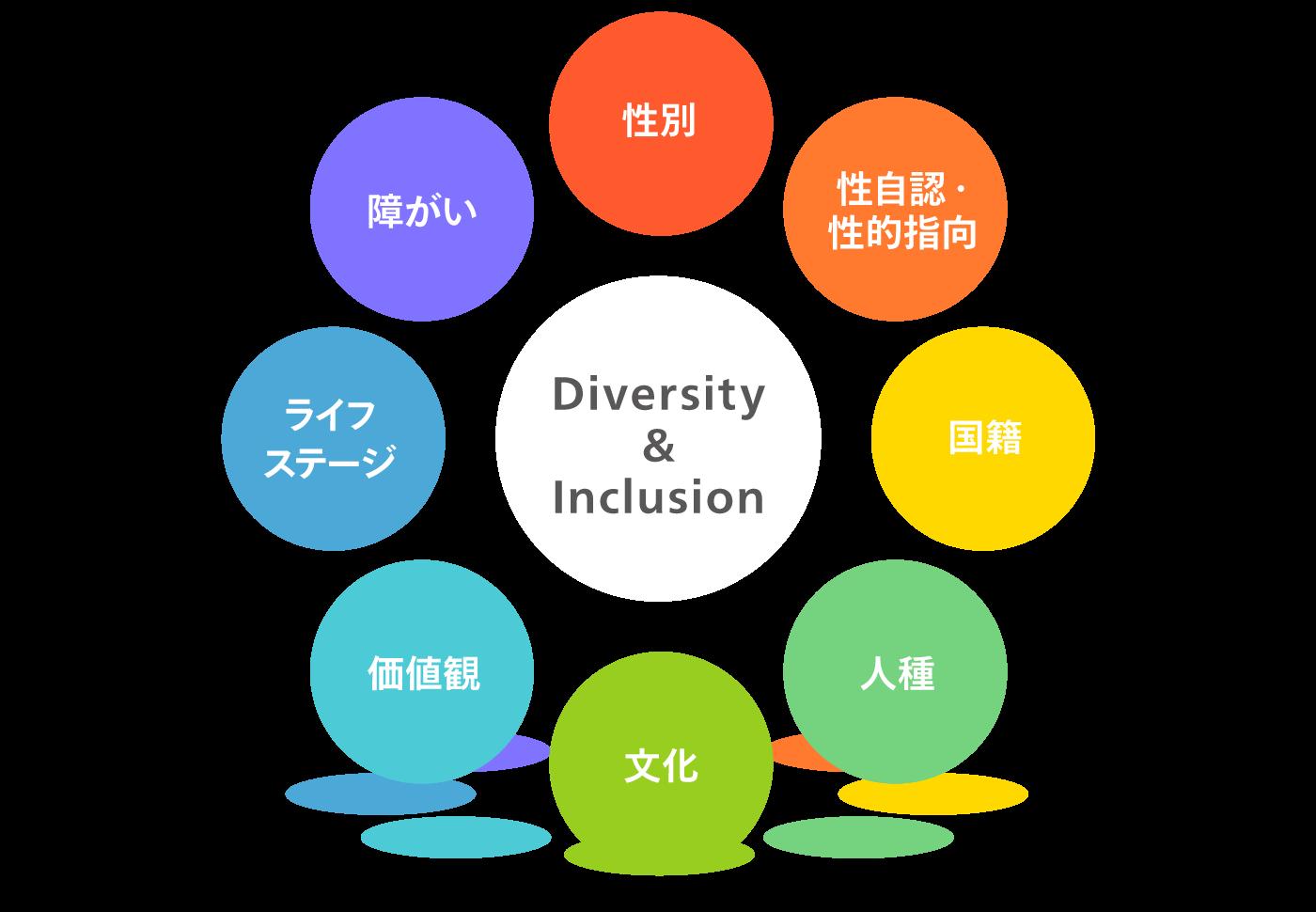diversity_img01_new